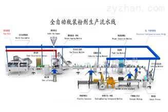 全自动瓶装粉剂生产流水线