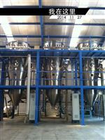 FG自動進料 卸料 沸騰製粒幹燥機