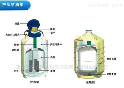 山东液氮容器河南低温储罐厂家