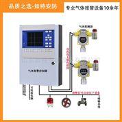 在线式臭氧浓度检测报警仪器进口气体传感器