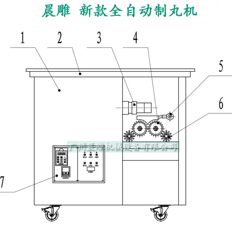 6,电动加热采用电热管,安全可靠,出条光滑.